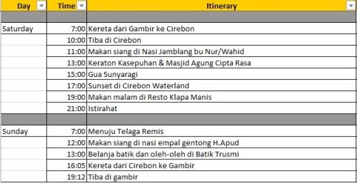 itinerary-cirebon-weekend