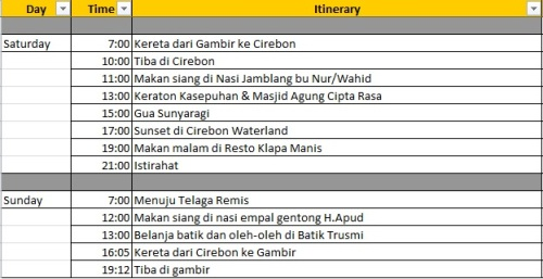 itinerary-cirebon-weekend